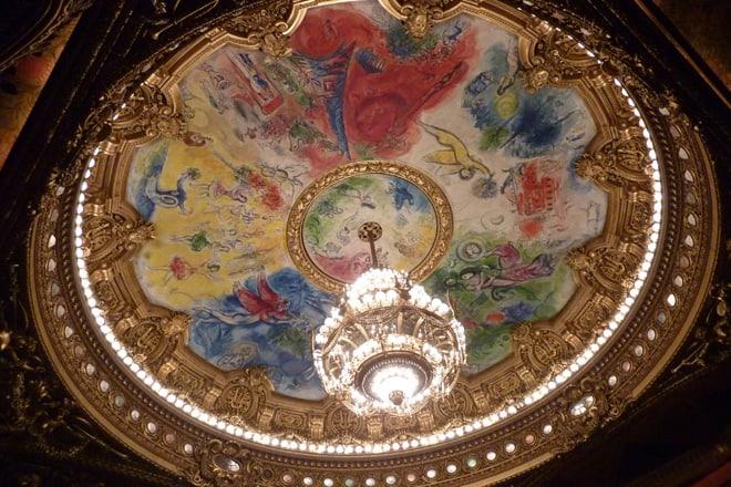 Das Deckengemälde von Marc Chagall in der Pariser Oper