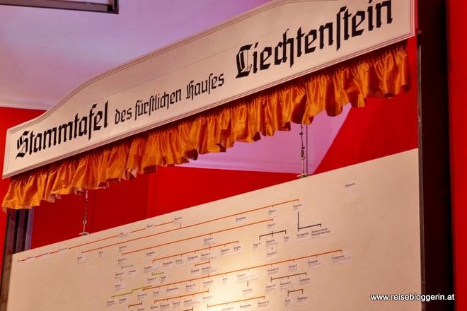 Stammtafel des fürstlichen Hauses Liechtenstein